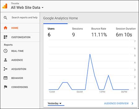 Your site's analytics data