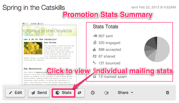Click the Stats button to view Contacts That clicked links